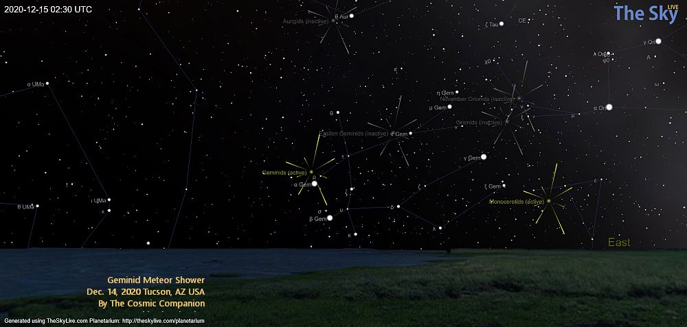A star chart showing where to find the Geminid meteor shower.